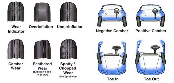 How Much Is A Wheel Alignment >> Wheel Alignment Tips - Clyde Garage Dunoon